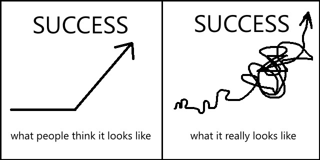 True_Success_meme